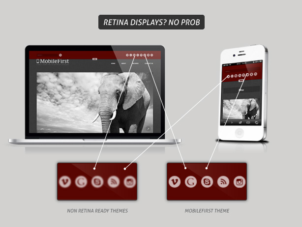 MobileFirst - WP Theme for Future-Proof Bloggers